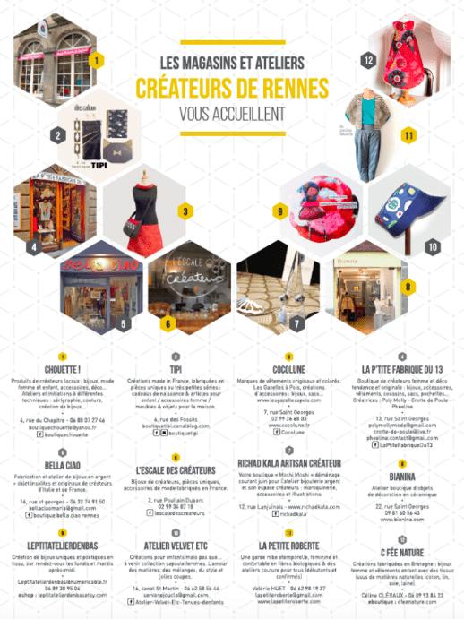 Diversité presse boutique de créateurs Chouette à Rennes